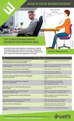 Ergonomic checklist for sitting desk